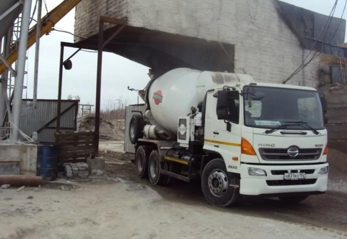 Заказать миксер с бетоном брянск бетон hilst купить
